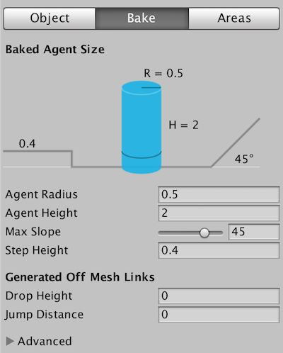 Agent size