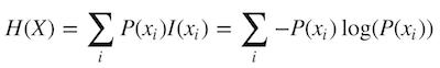 エントロピーの定義