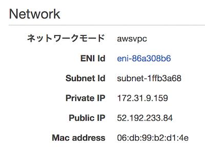 TaskのNetwork