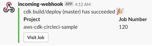 Slackの通知