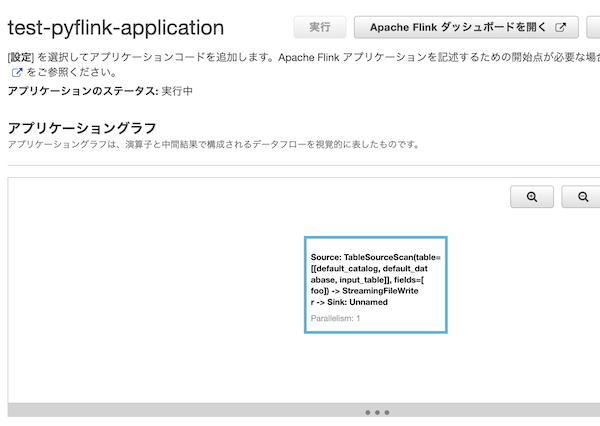 アプリケーショングラフ