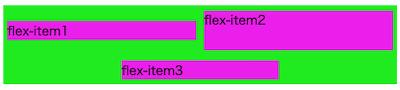 Flexboxの中央寄せ